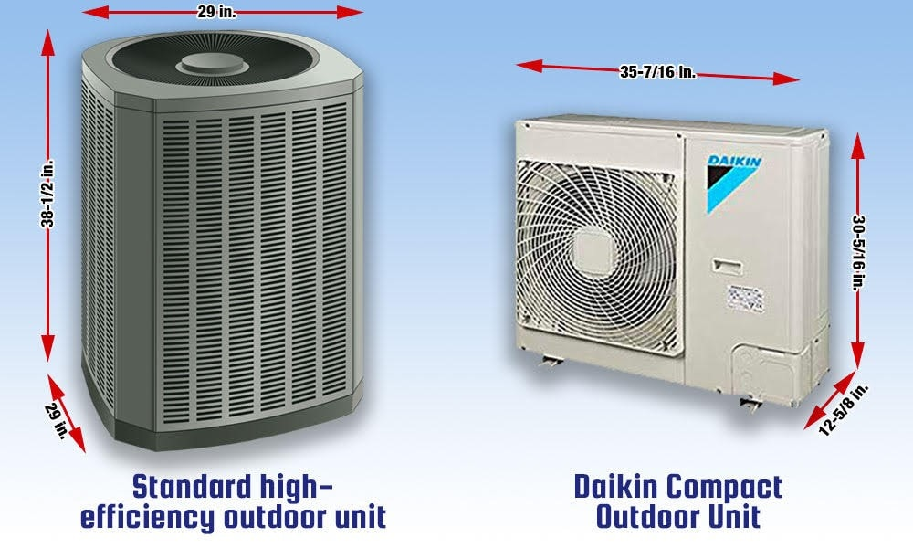 Daikin Fit Near East Dundee, IL