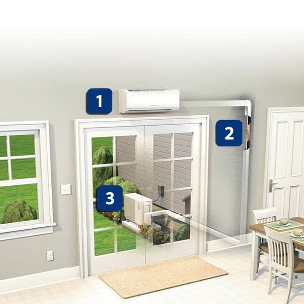 These 3 components are what keeps a ductless system running.