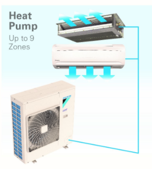 Check out how a heat pump works!